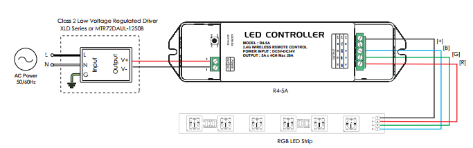 24g wireless 4 in 1 rgbw r4 5a wifi led controller r4 5a wiring diagram asfbconference2016 Gallery